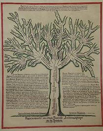 Родословно дърво на Папазовски род